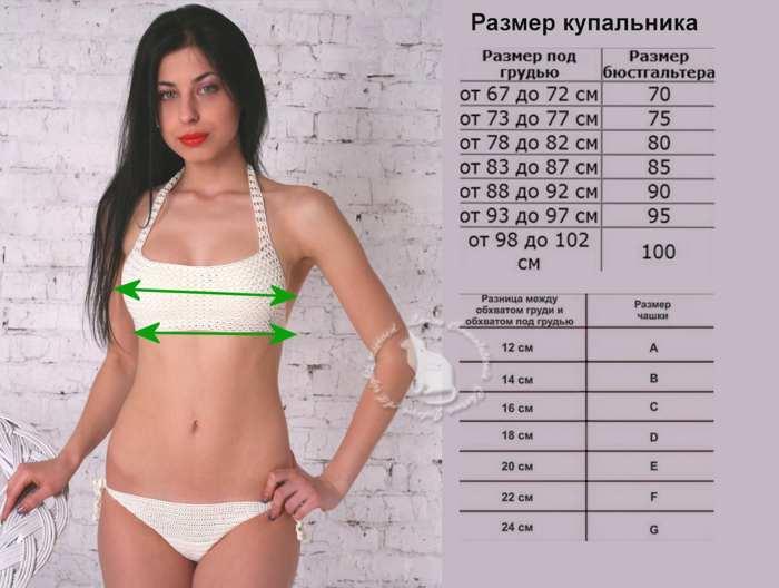 купальники - таблица размеров